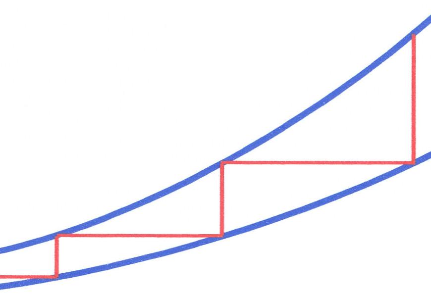 MAF curve